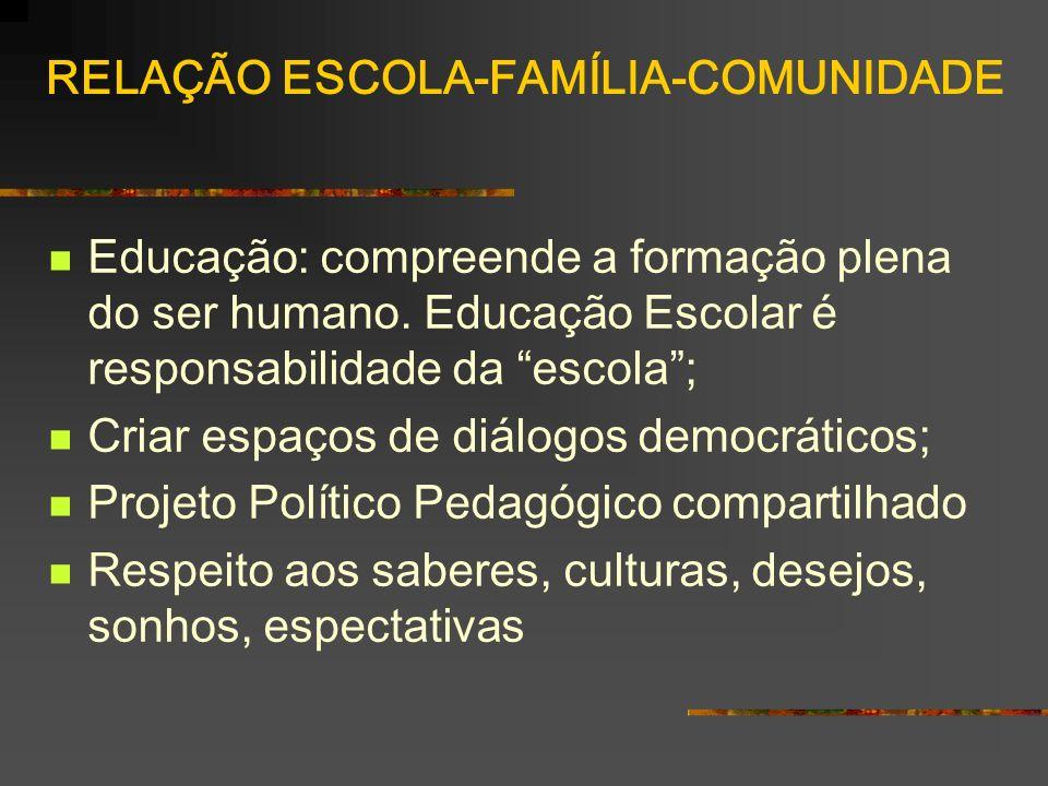 RELAÇÃO ESCOLA-FAMÍLIA-COMUNIDADE
