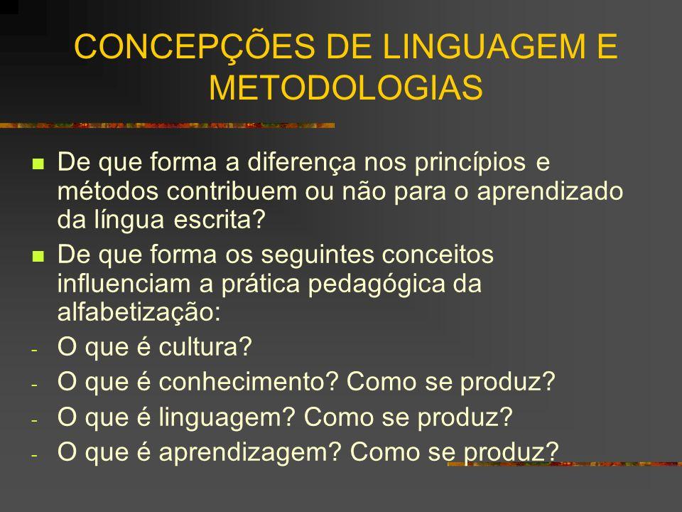 CONCEPÇÕES DE LINGUAGEM E METODOLOGIAS