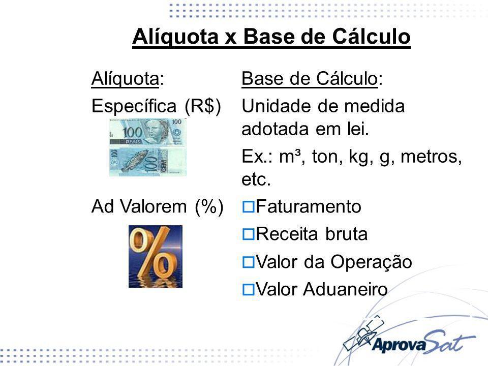 Alíquota x Base de Cálculo