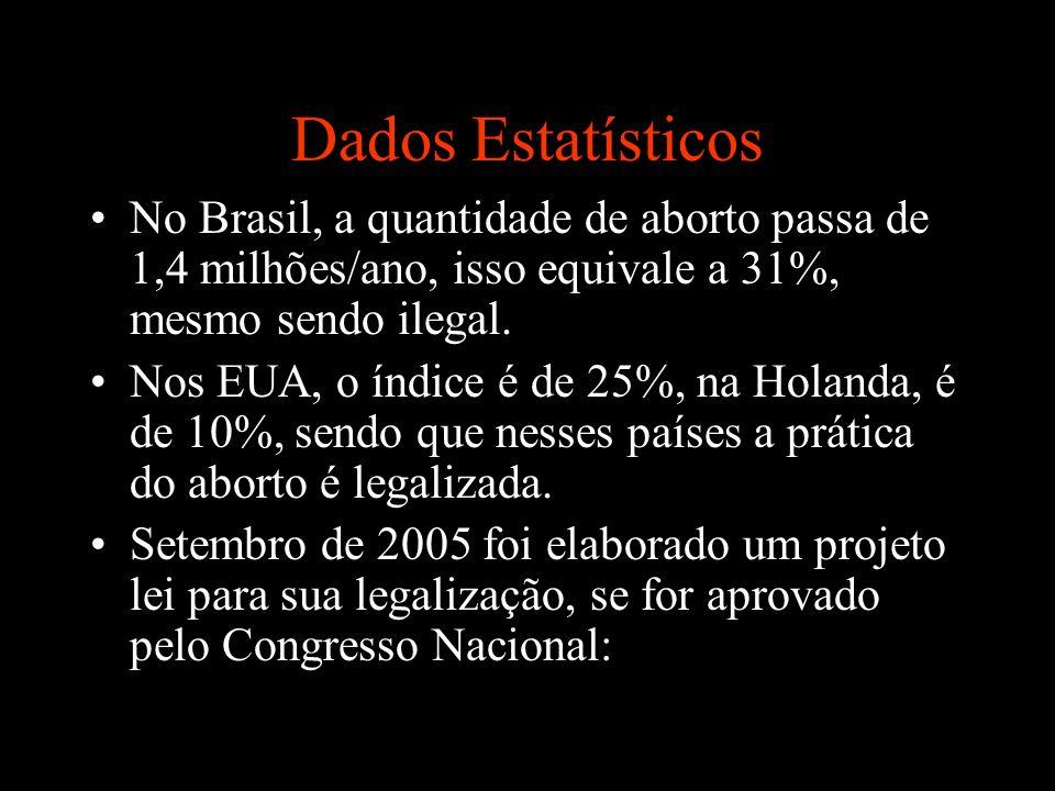Dados Estatísticos No Brasil, a quantidade de aborto passa de 1,4 milhões/ano, isso equivale a 31%, mesmo sendo ilegal.