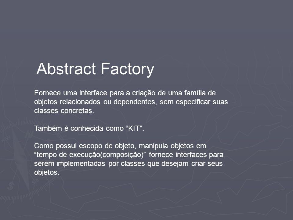 Abstract Factory Fornece uma interface para a criação de uma família de objetos relacionados ou dependentes, sem especificar suas classes concretas.