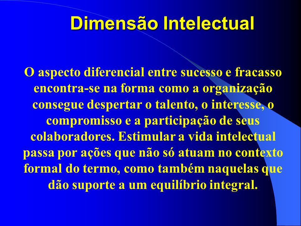 Dimensão Intelectual
