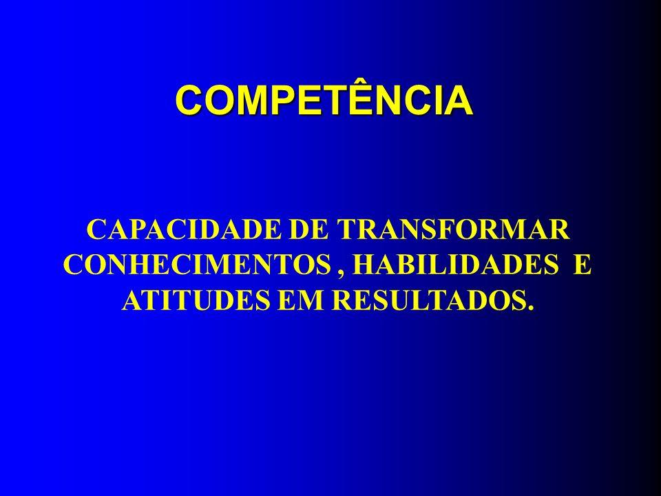COMPETÊNCIA CAPACIDADE DE TRANSFORMAR CONHECIMENTOS , HABILIDADES E ATITUDES EM RESULTADOS.