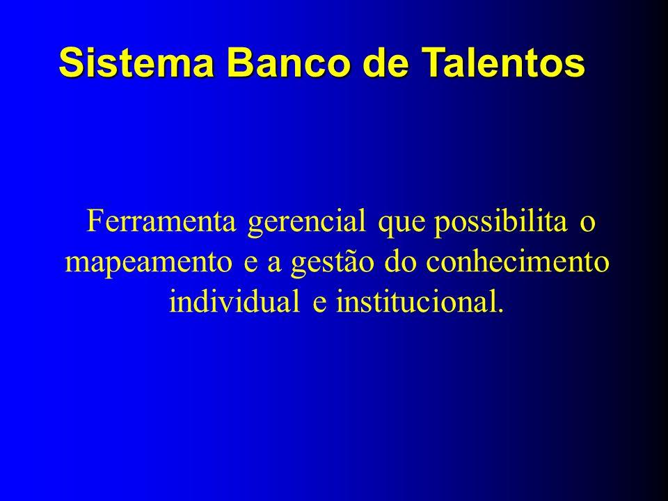Sistema Banco de Talentos