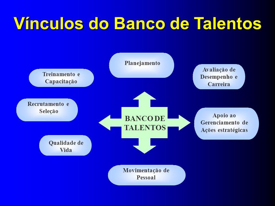 Vínculos do Banco de Talentos
