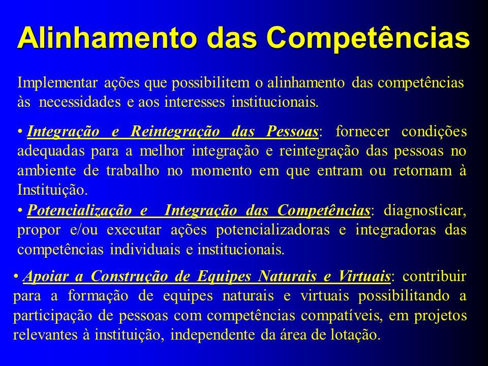 Alinhamento das Competências