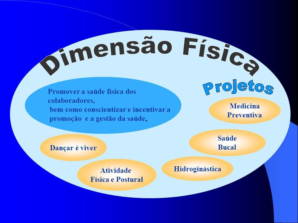 Dimensão Física Projetos Promover a saúde física dos colaboradores,