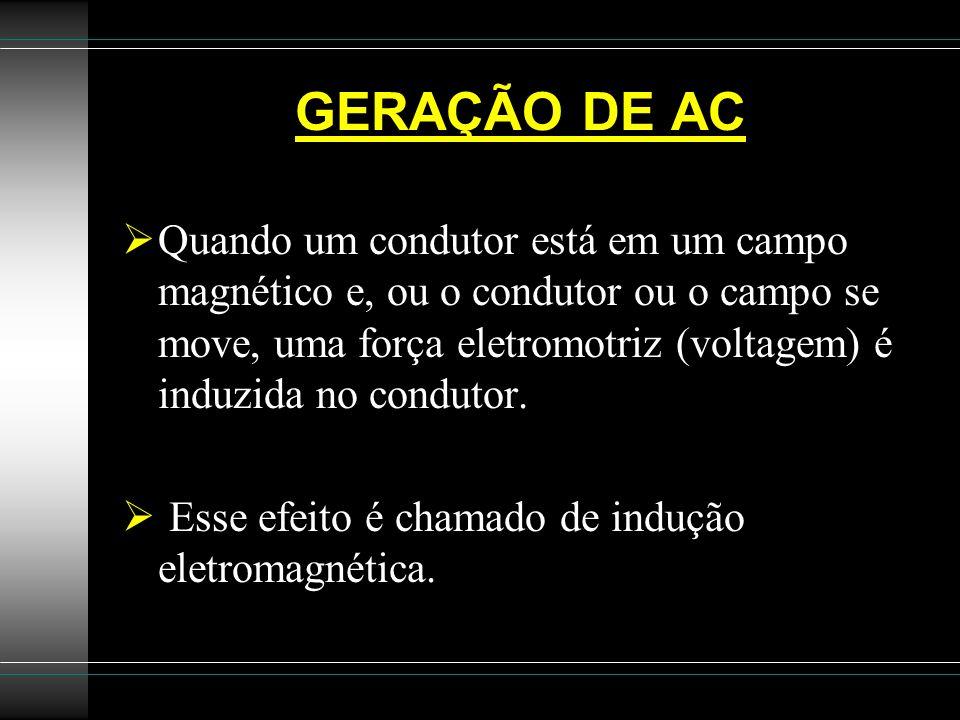 GERAÇÃO DE AC