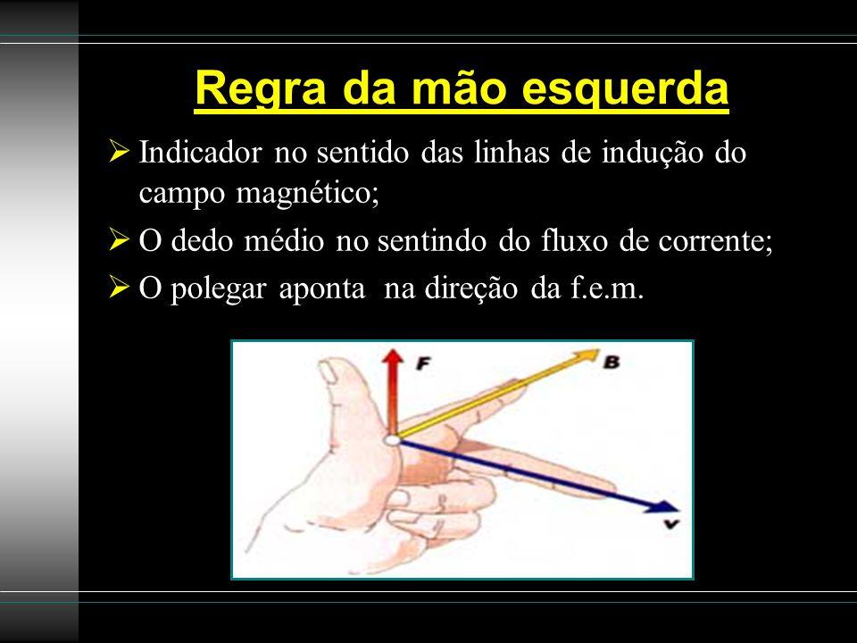 Regra da mão esquerda Indicador no sentido das linhas de indução do campo magnético; O dedo médio no sentindo do fluxo de corrente;