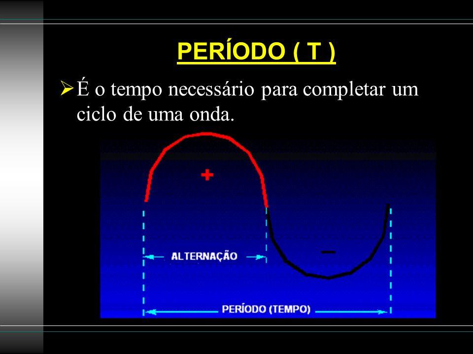 PERÍODO ( T ) É o tempo necessário para completar um ciclo de uma onda.