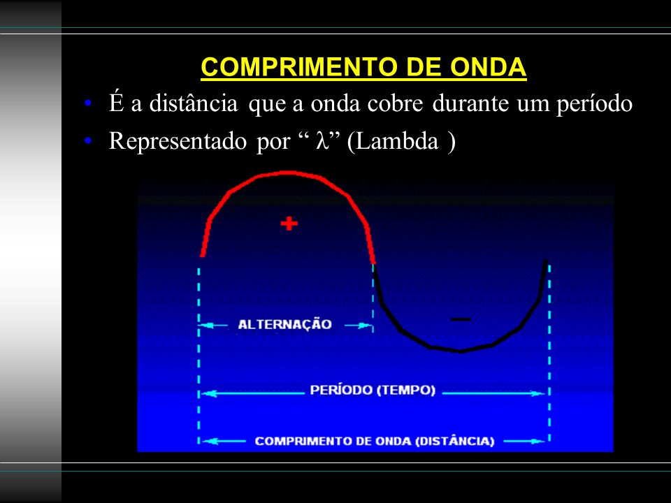 COMPRIMENTO DE ONDA É a distância que a onda cobre durante um período.