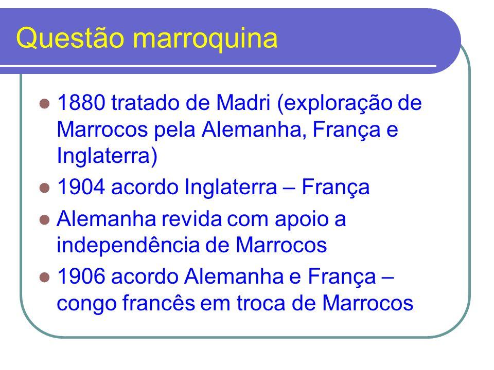 Questão marroquina 1880 tratado de Madri (exploração de Marrocos pela Alemanha, França e Inglaterra)