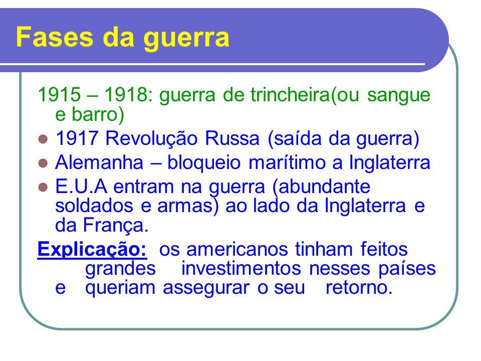 Fases da guerra 1915 – 1918: guerra de trincheira(ou sangue e barro)