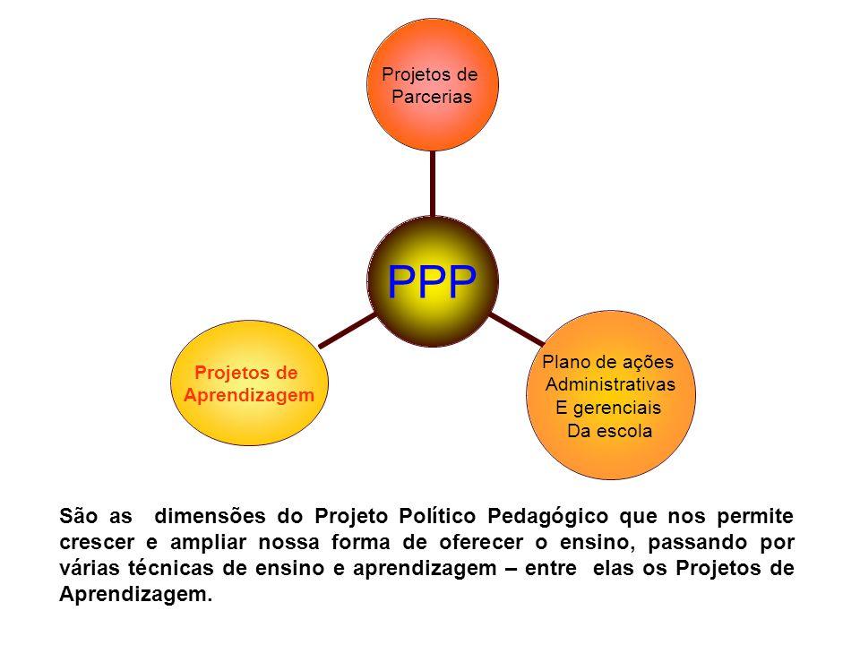 São as dimensões do Projeto Político Pedagógico que nos permite crescer e ampliar nossa forma de oferecer o ensino, passando por várias técnicas de ensino e aprendizagem – entre elas os Projetos de Aprendizagem.