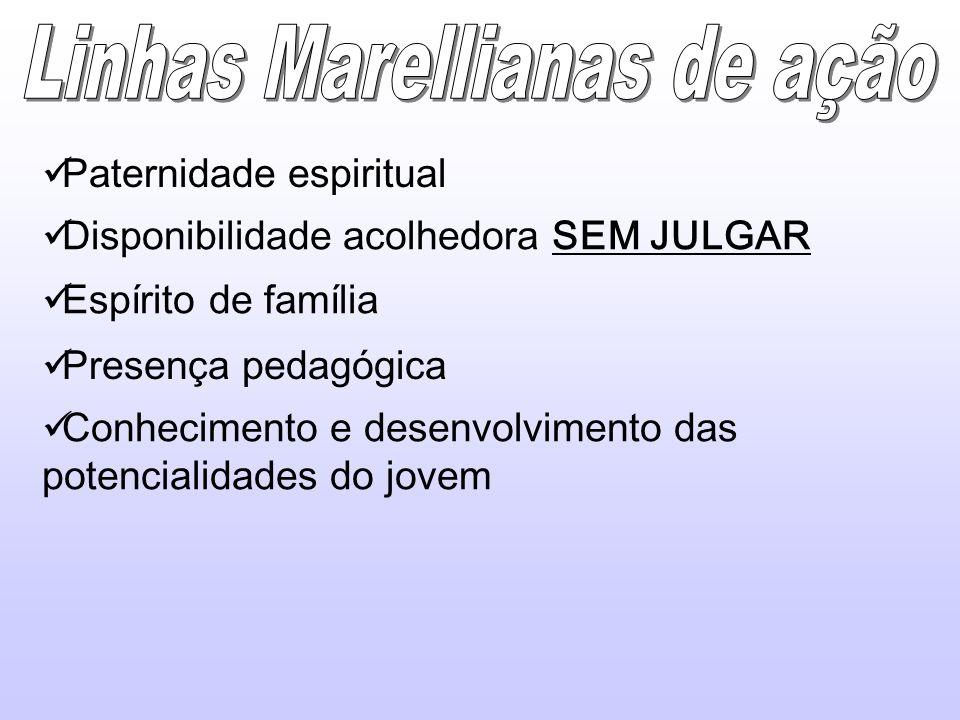 Linhas Marellianas de ação