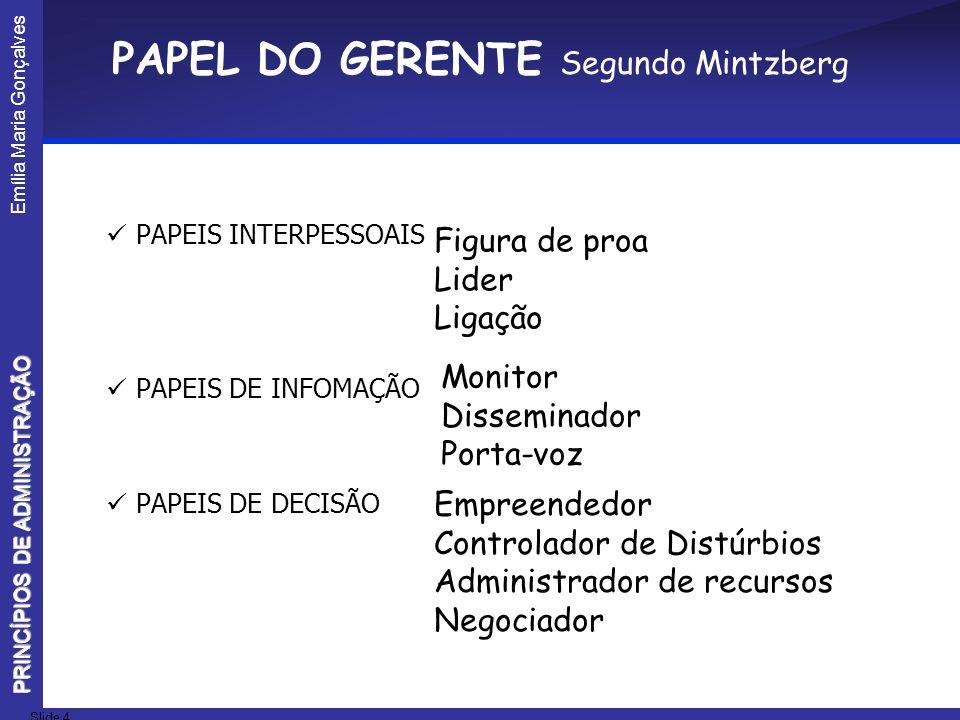 PAPEL DO GERENTE Segundo Mintzberg