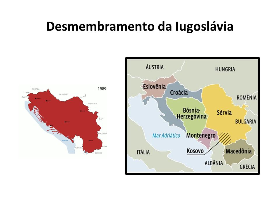 Desmembramento da Iugoslávia