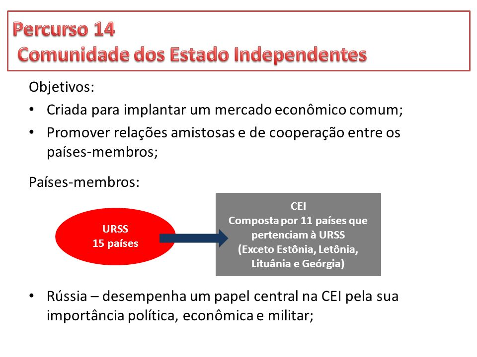 Percurso 14 Comunidade dos Estado Independentes