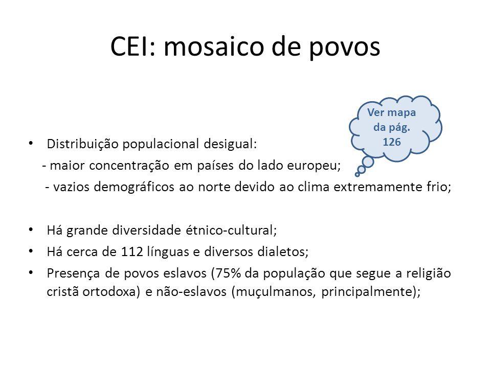 CEI: mosaico de povos Distribuição populacional desigual: