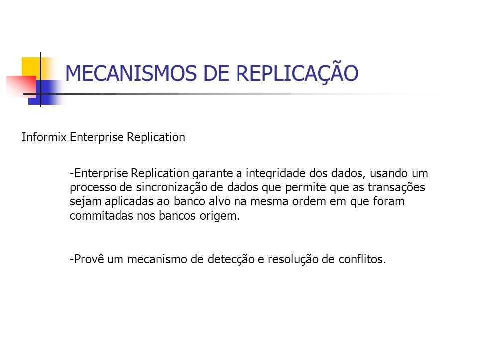 MECANISMOS DE REPLICAÇÃO