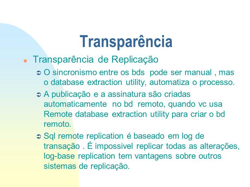 Transparência Transparência de Replicação