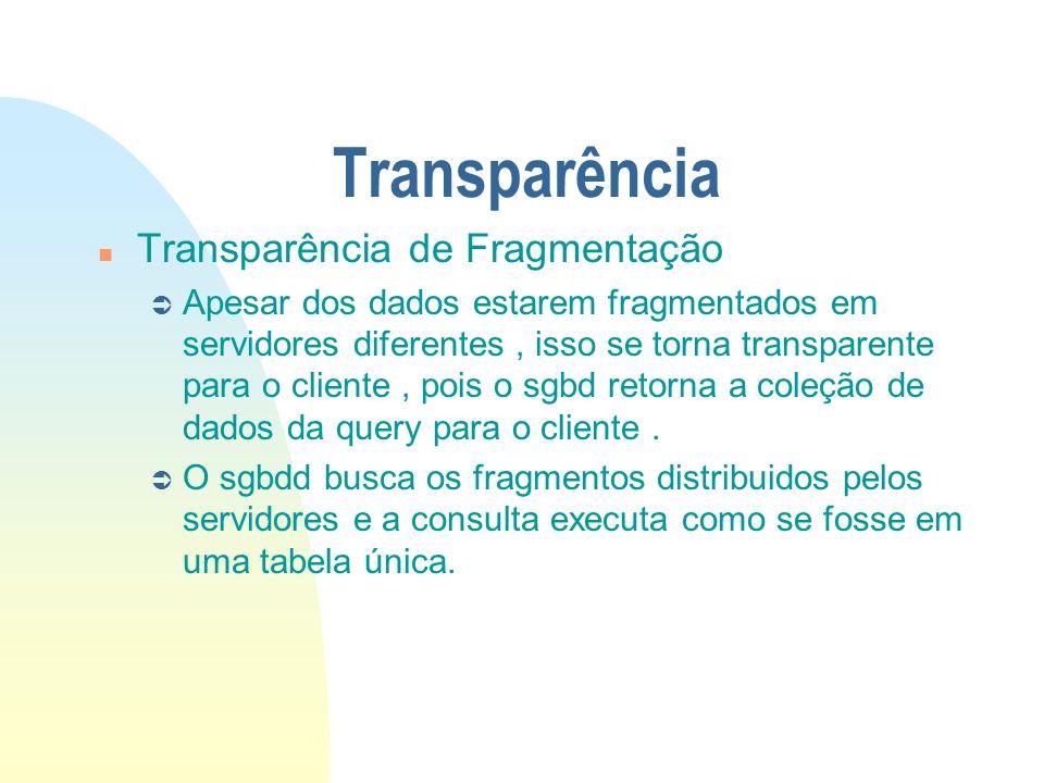 Transparência Transparência de Fragmentação