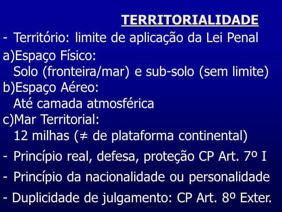 TERRITORIALIDADETerritório: limite de aplicação da Lei Penal. a)Espaço Físico: Solo (fronteira/mar) e sub-solo (sem limite)