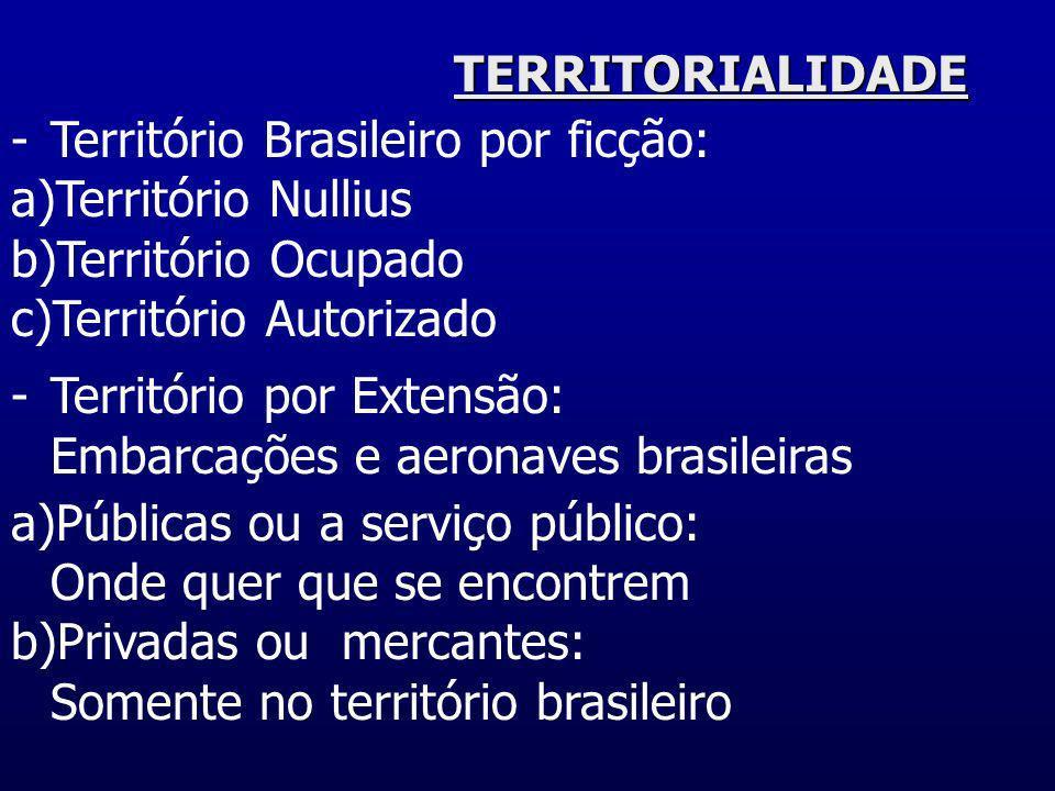 TERRITORIALIDADETerritório Brasileiro por ficção: a)Território Nullius. b)Território Ocupado. c)Território Autorizado.