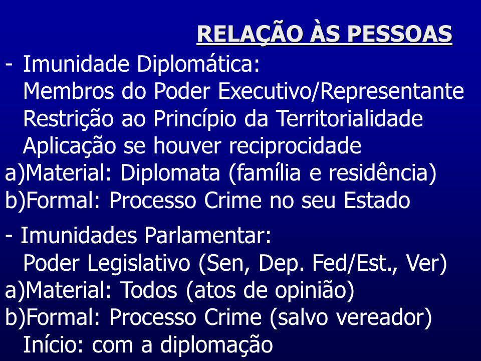 RELAÇÃO ÀS PESSOASImunidade Diplomática: Membros do Poder Executivo/Representante. Restrição ao Princípio da Territorialidade.