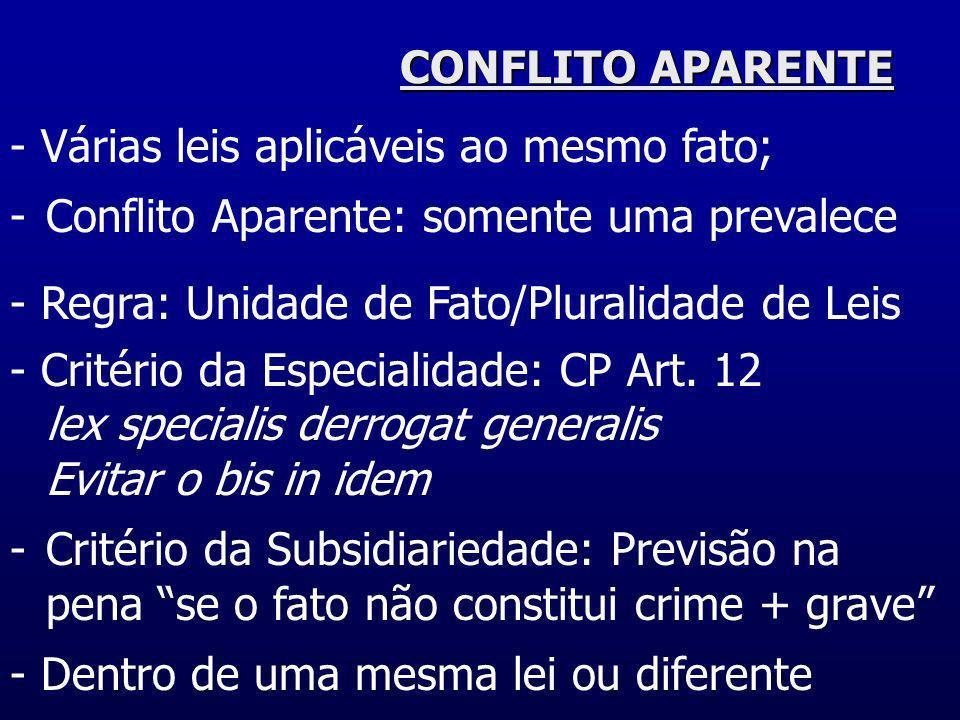 CONFLITO APARENTE- Várias leis aplicáveis ao mesmo fato; Conflito Aparente: somente uma prevalece. - Regra: Unidade de Fato/Pluralidade de Leis.