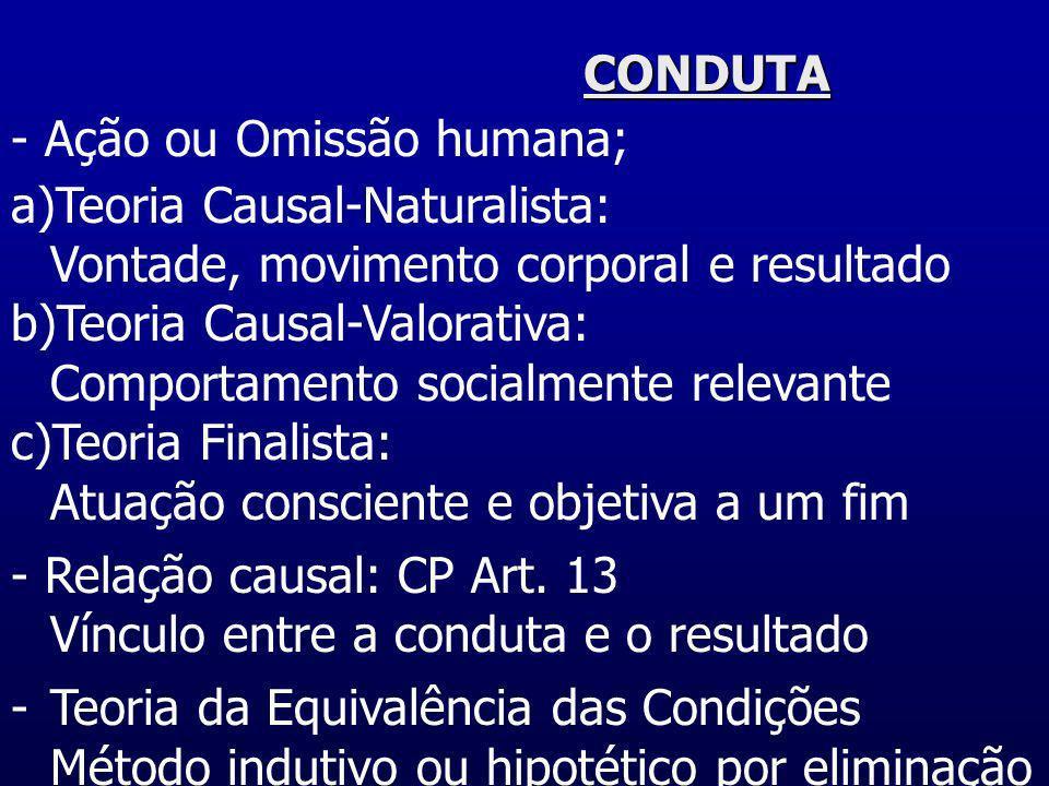 CONDUTA- Ação ou Omissão humana; a)Teoria Causal-Naturalista: Vontade, movimento corporal e resultado.