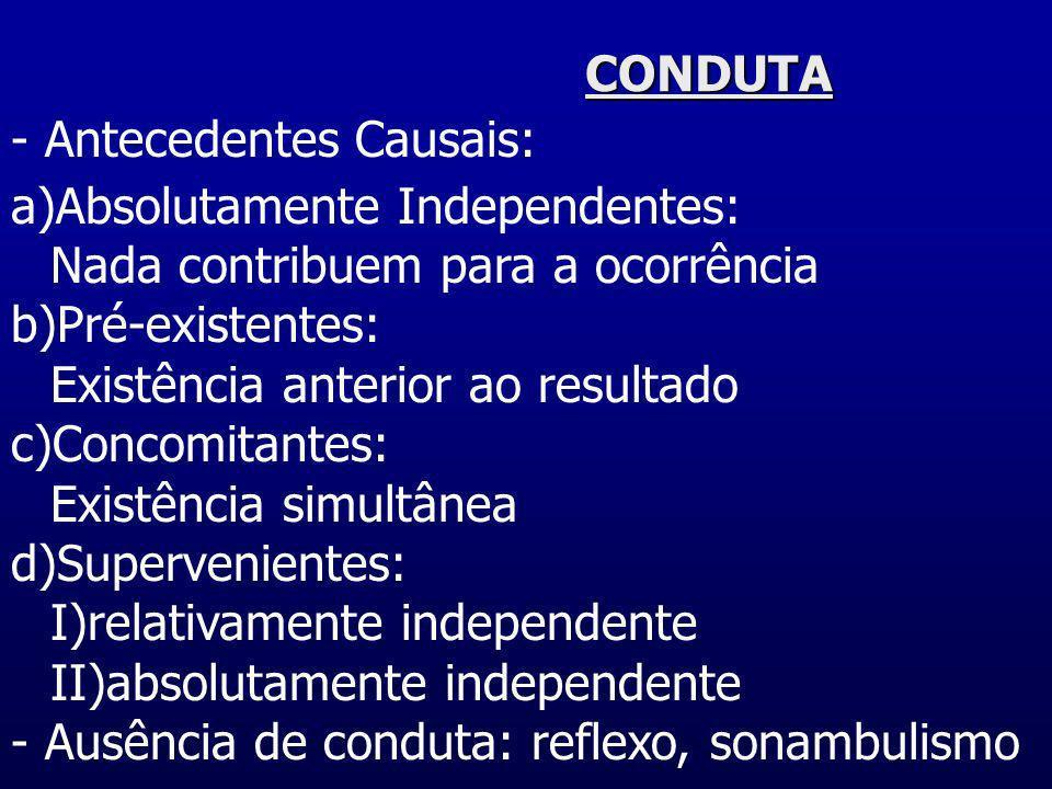 CONDUTA- Antecedentes Causais: a)Absolutamente Independentes: Nada contribuem para a ocorrência. b)Pré-existentes:
