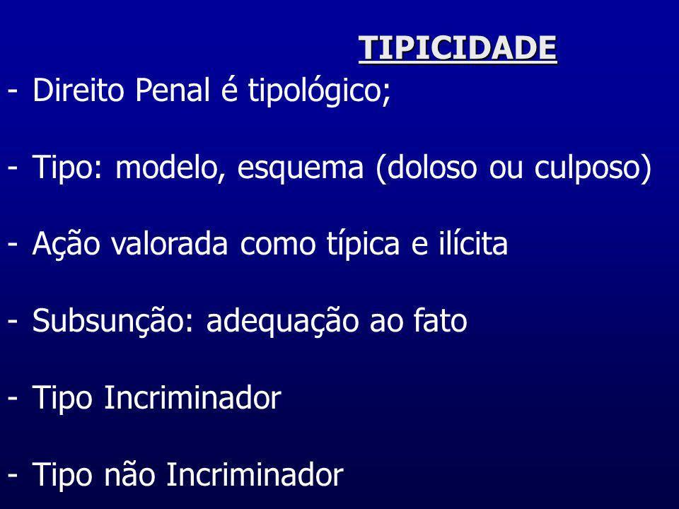 TIPICIDADE Direito Penal é tipológico; Tipo: modelo, esquema (doloso ou culposo) Ação valorada como típica e ilícita.