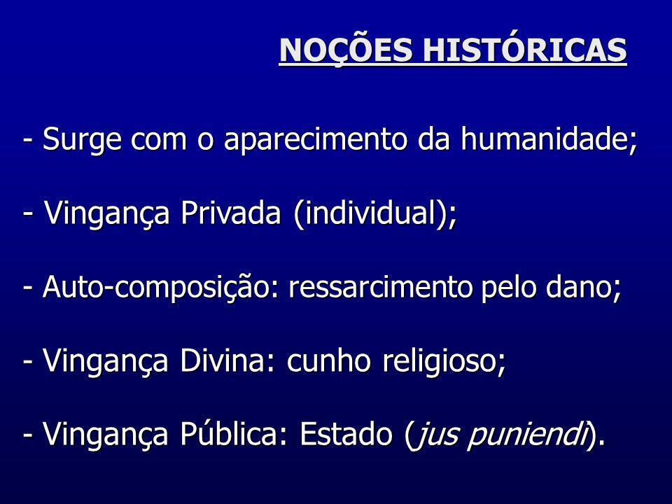 NOÇÕES HISTÓRICAS Surge com o aparecimento da humanidade;