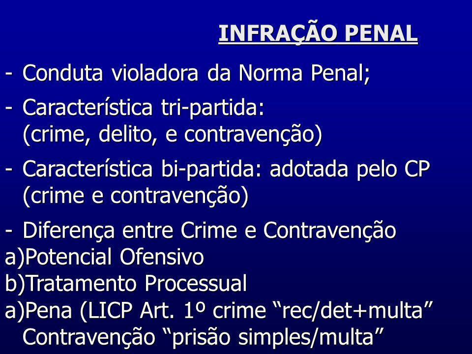 INFRAÇÃO PENALConduta violadora da Norma Penal; Característica tri-partida: (crime, delito, e contravenção)