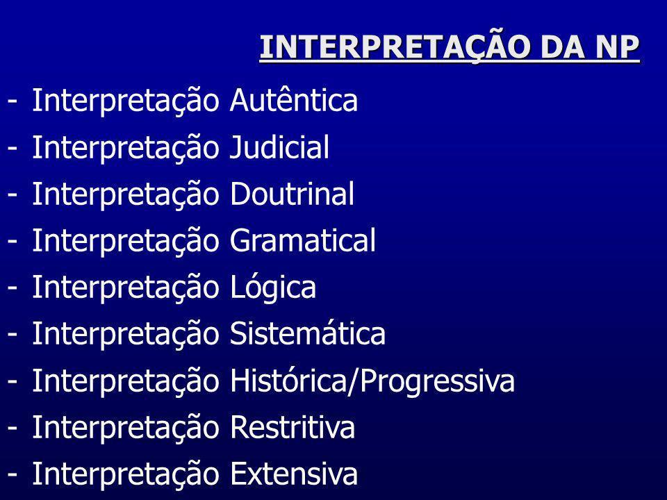 INTERPRETAÇÃO DA NP Interpretação Autêntica. Interpretação Judicial. Interpretação Doutrinal. Interpretação Gramatical.
