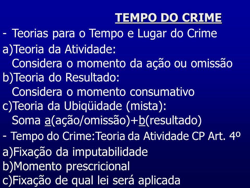 TEMPO DO CRIMETeorias para o Tempo e Lugar do Crime. a)Teoria da Atividade: Considera o momento da ação ou omissão.