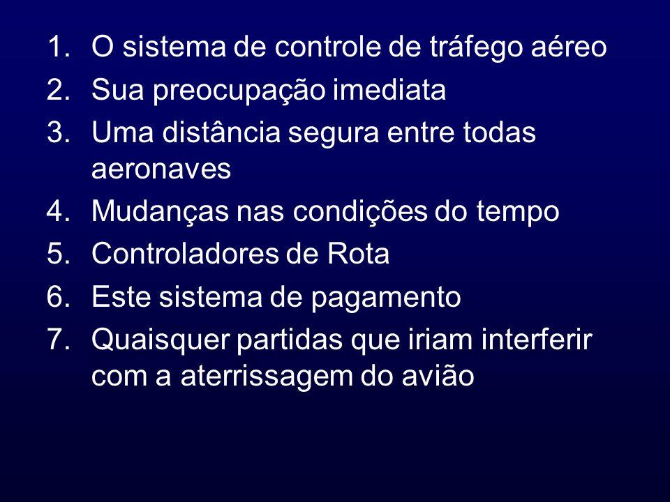 O sistema de controle de tráfego aéreo