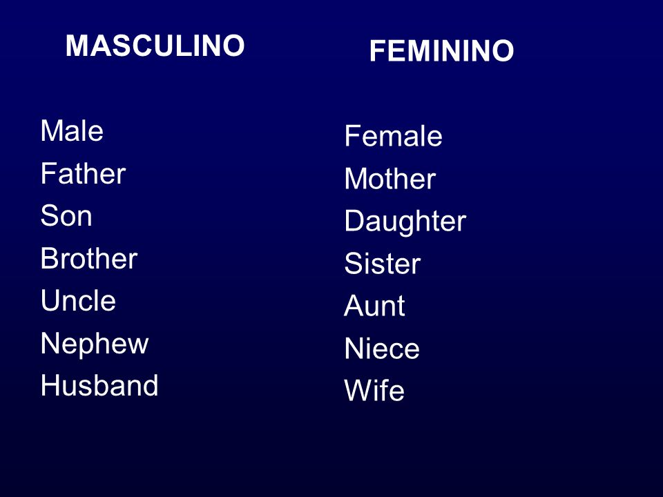 MASCULINOMale. Father. Son. Brother. Uncle. Nephew. Husband. FEMININO. Female. Mother. Daughter. Sister.