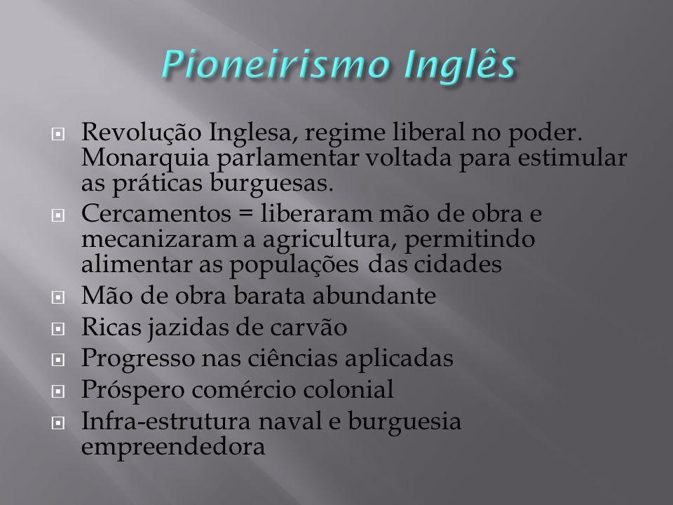 Pioneirismo Inglês Revolução Inglesa, regime liberal no poder. Monarquia parlamentar voltada para estimular as práticas burguesas.