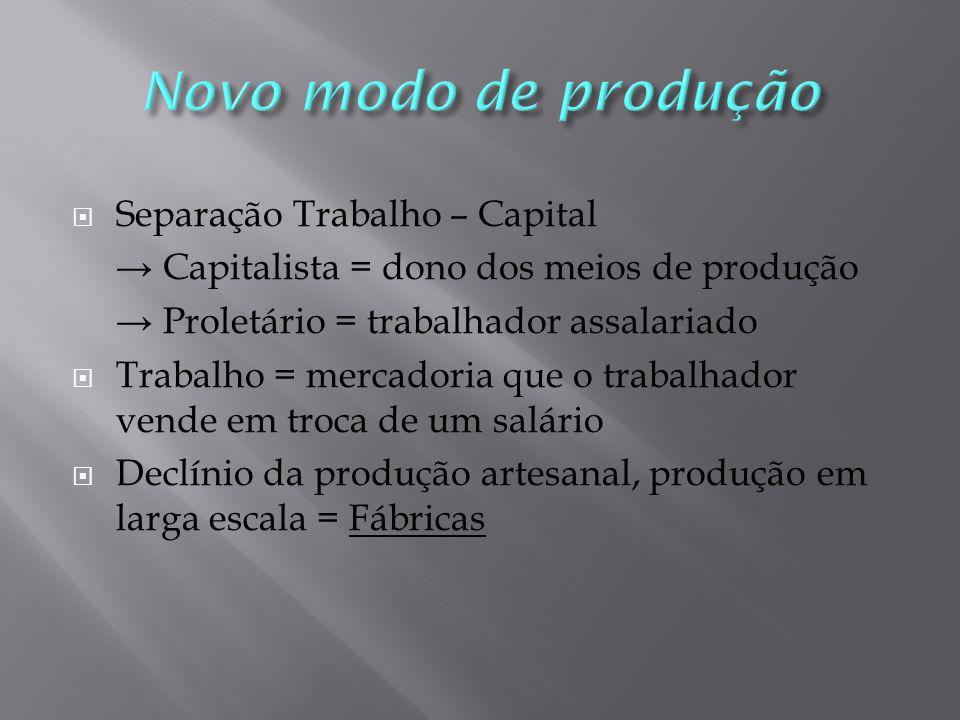 Novo modo de produção Separação Trabalho – Capital