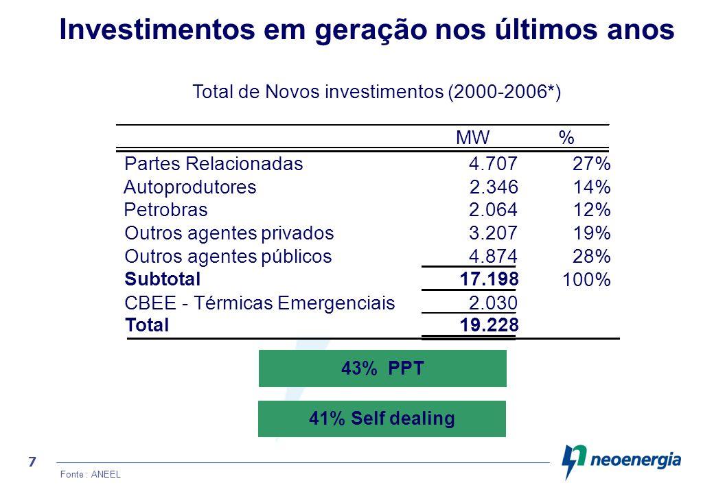Investimentos em geração nos últimos anos