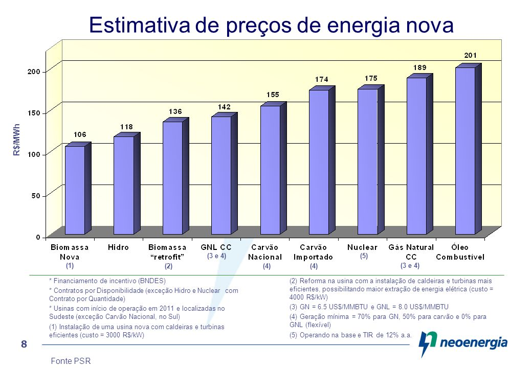 Estimativa de preços de energia nova