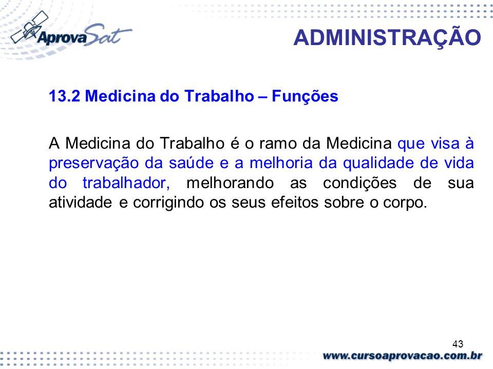 ADMINISTRAÇÃO 13.2 Medicina do Trabalho – Funções