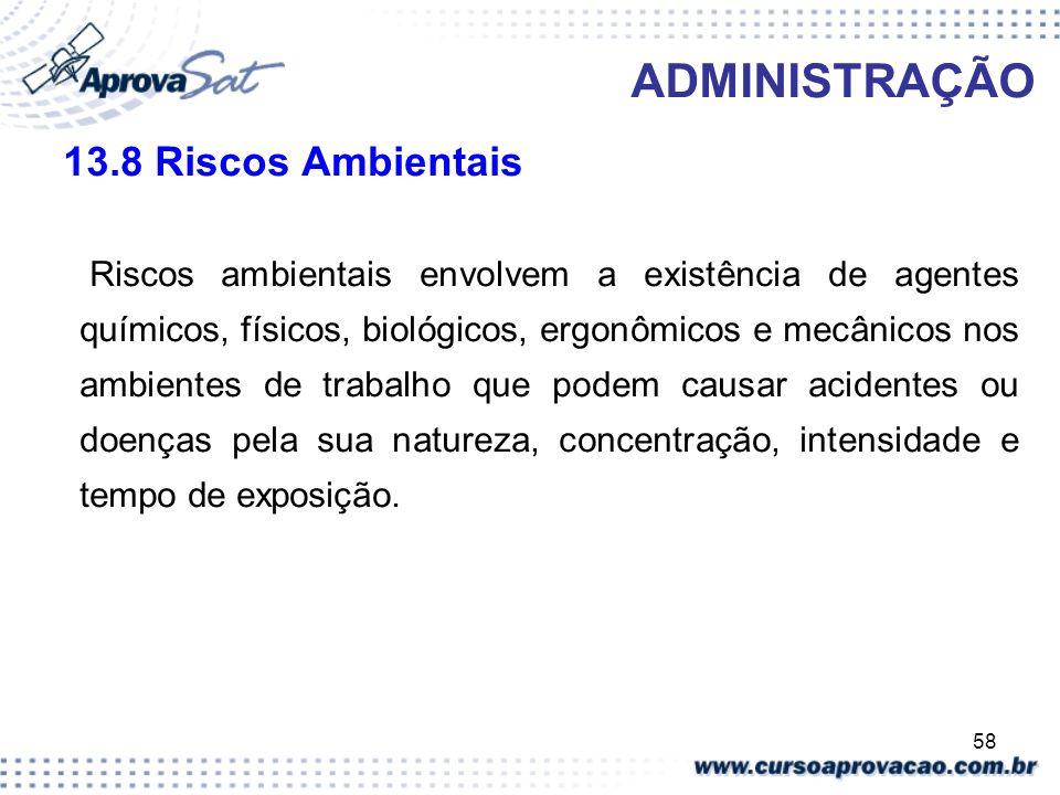 ADMINISTRAÇÃO 13.8 Riscos Ambientais