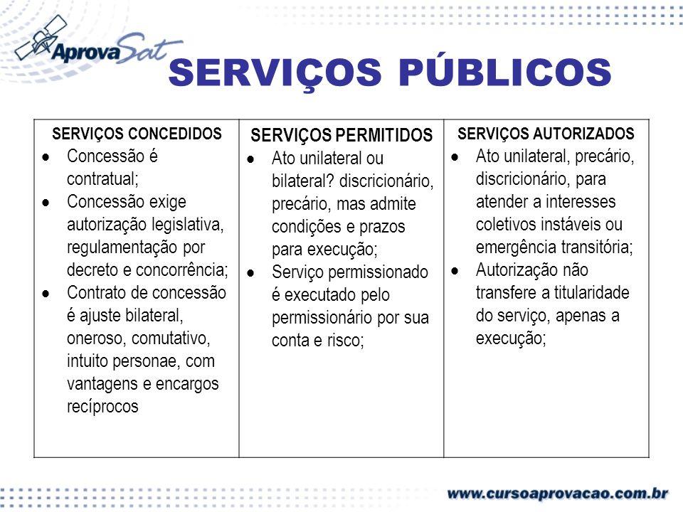 SERVIÇOS PÚBLICOS Concessão é contratual;
