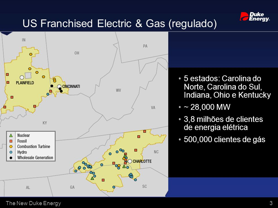 US Franchised Electric & Gas (regulado)