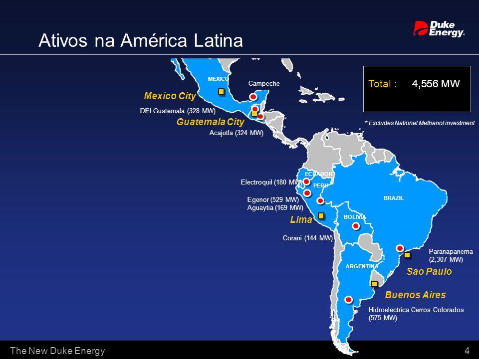 Ativos na América Latina
