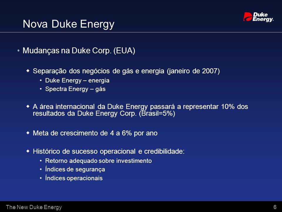 Nova Duke Energy Mudanças na Duke Corp. (EUA)