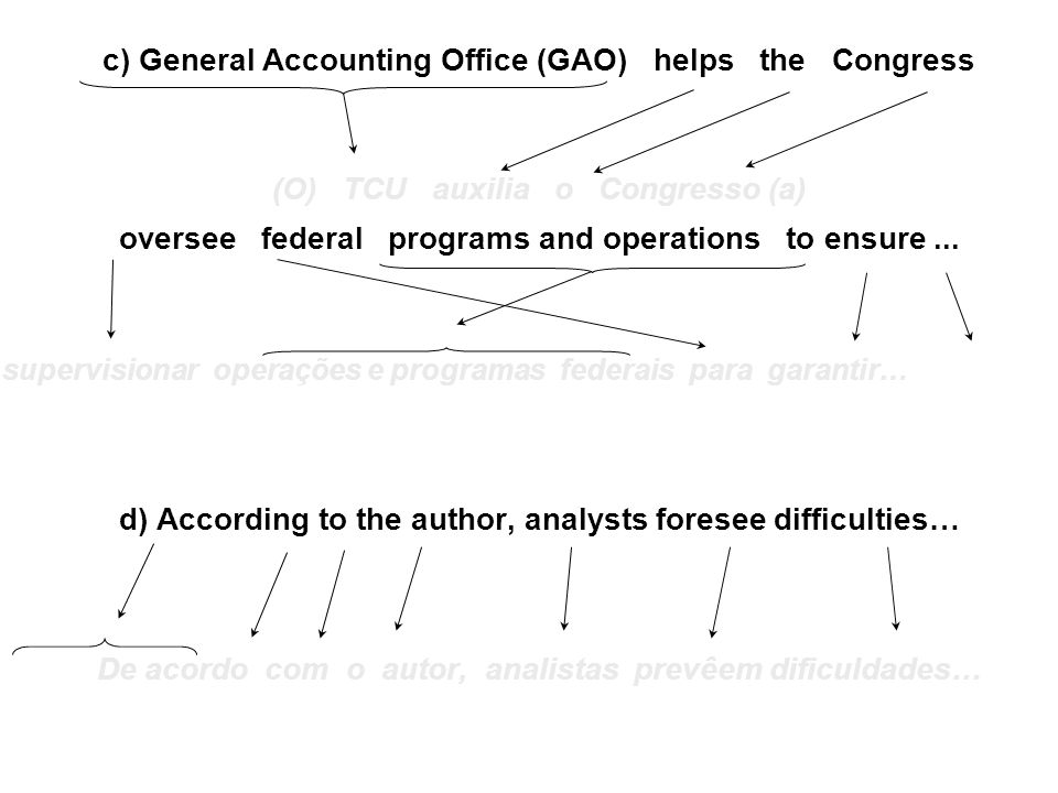 c) General Accounting Office (GAO) helps the Congress
